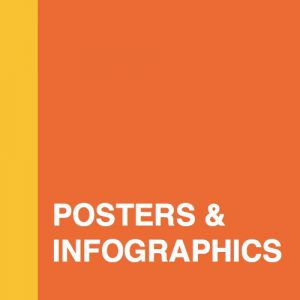 Posters and infographics